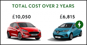 Renault Zoe v Ford Fiesta comparison