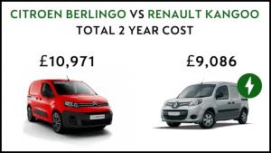 Renault Kangoo v Citroen Berlingo